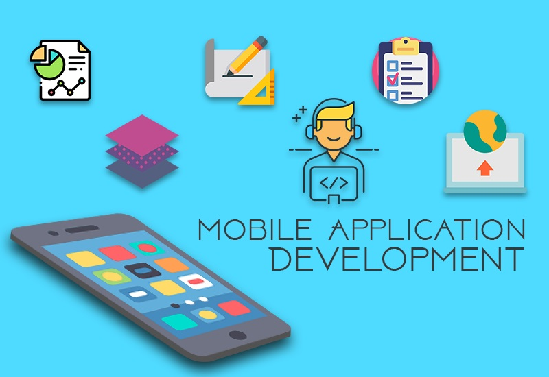 Why Mobile Application Development Service Is Important Today